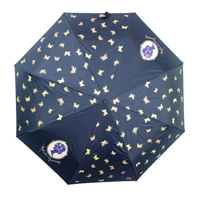 ЖенДизайнерский зонт doppler полный автоматский зонт doppler полный автомат бирюзовый
